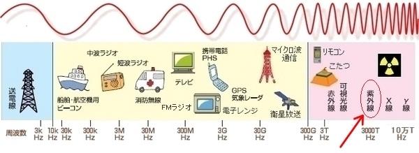 有害周波数2.jpg