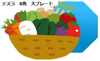 8角野菜.png