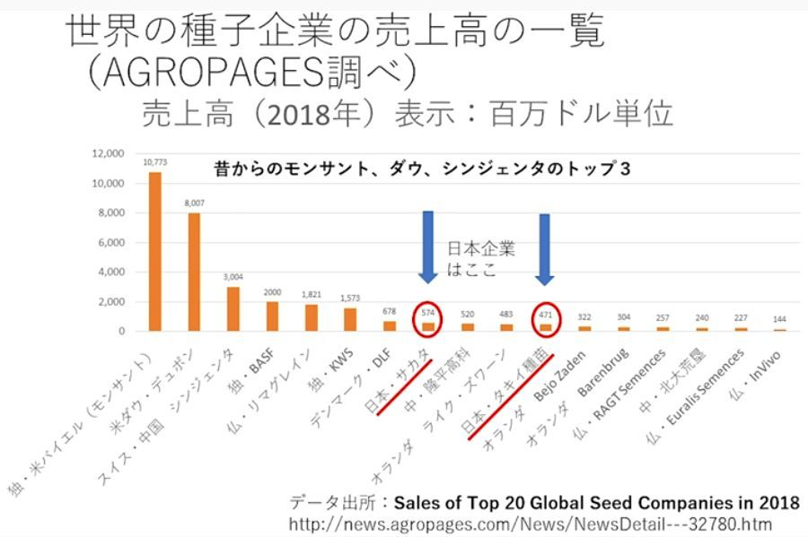 種子企業.jpg