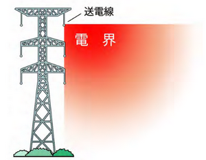 送電線電界.png