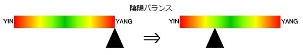 陰陽バランス.jpg