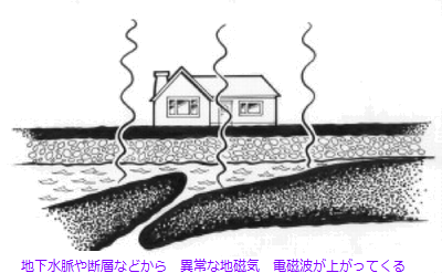 Fault-Line-Underground-Water_DRAWING.png