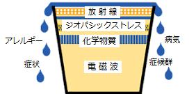 GS bucket.png
