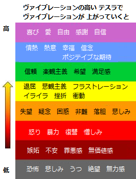 VibrationScale2.png