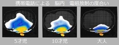 radiationSkulls.jpg