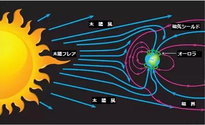 sun-earthMF.png